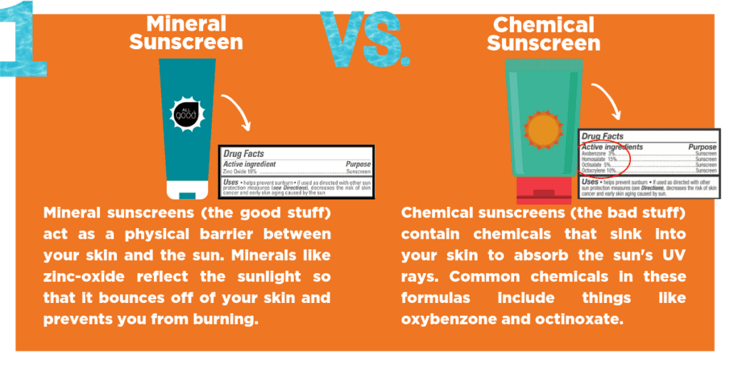All Good summer sunscreen guide mineral vs chemical